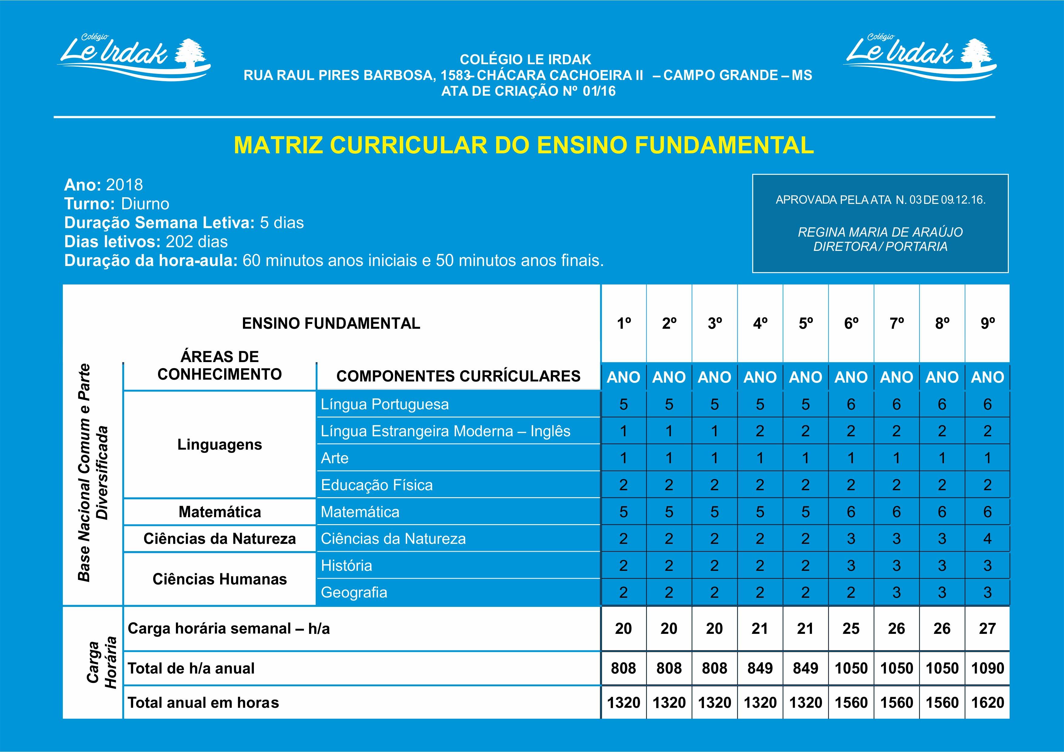 Matriz Educação Infantil 2017